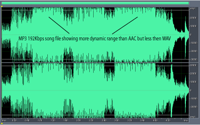 AAC Cant Compete With Wav Or MP3 In Sound Quality